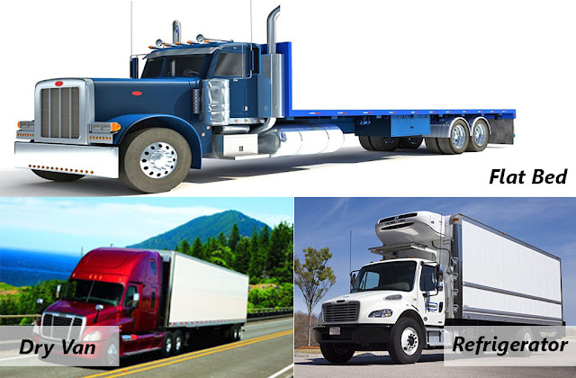 Dry Van, Flatbed truck, refrigerator, brands of trucks, cdl truck dispatch companies, dispatch services, models of trucks, truck dispatch america, truck dispatcher from usa,
