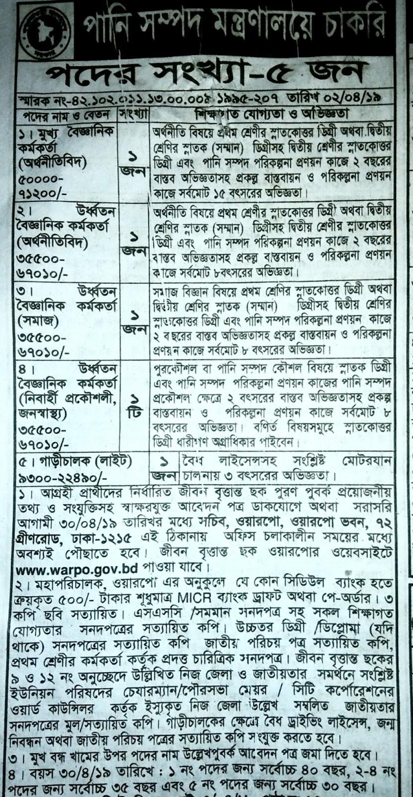 Ministry of water Resources job circular. পানি সম্পদ মন্ত্রণালয় নিয়োগ বিজ্ঞপ্তি