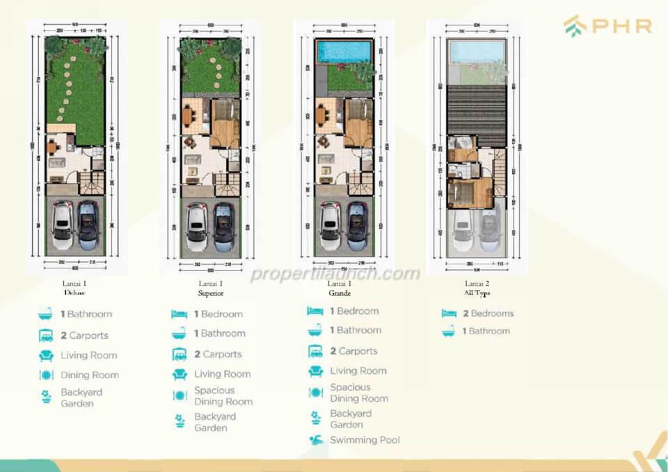 Denah Rumah Cluster Golden PHR Bekasi