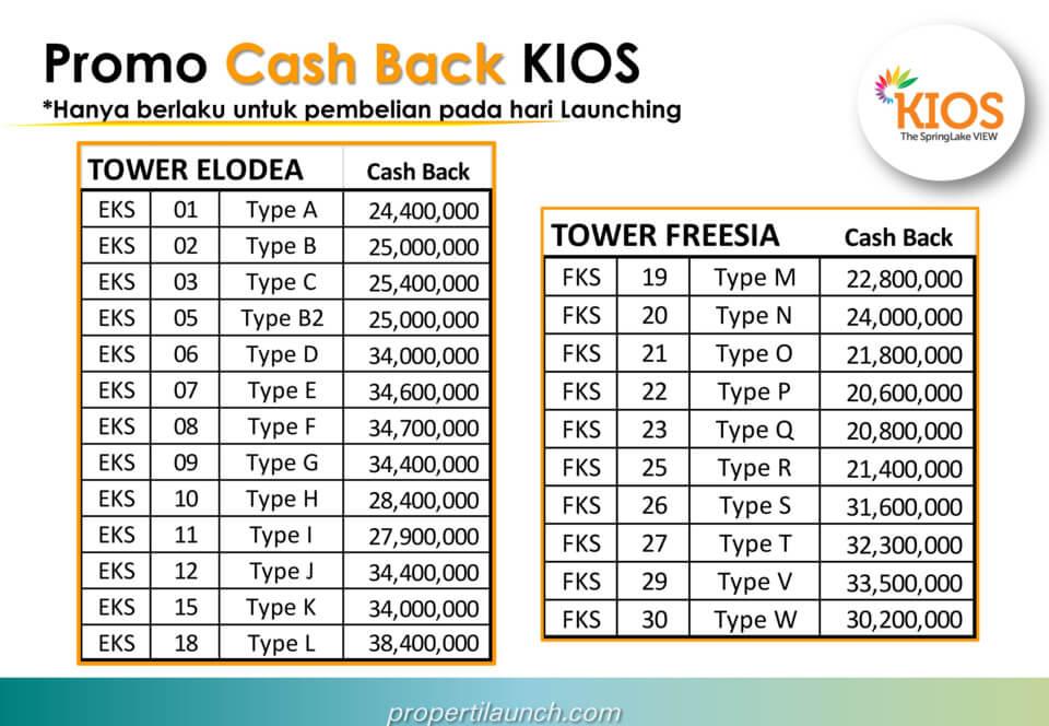 Promo Kios Apartemen SpringLake View Summarecon Bekasi