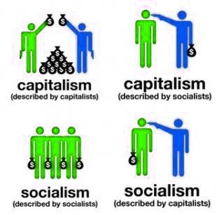 Apa pengertian sistem ekonomi sosialis