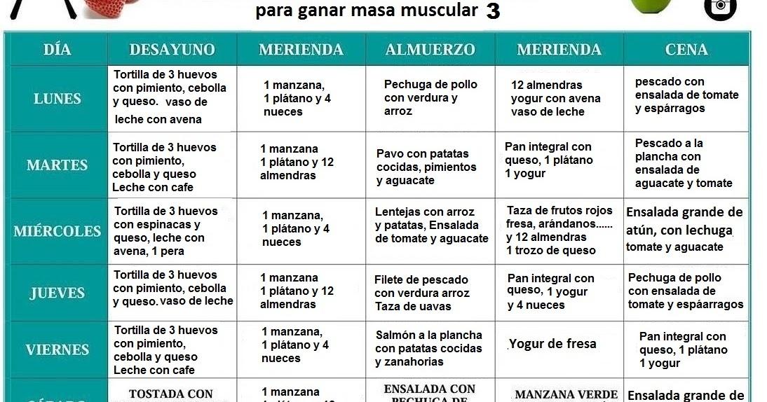 dieta para ganar fibra muscular