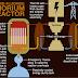 Mampukah Indonesia Bangun Pembangkit Listrik Tenaga Thorium?  (1)