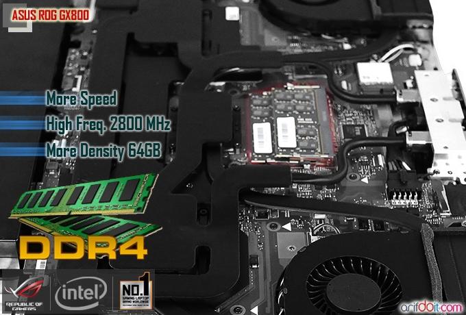 ASUS ROG GX800 dibekali dengan RAM 64GB DDR4 yang mampu dioverclock hingga frekuensi 2800 MHz