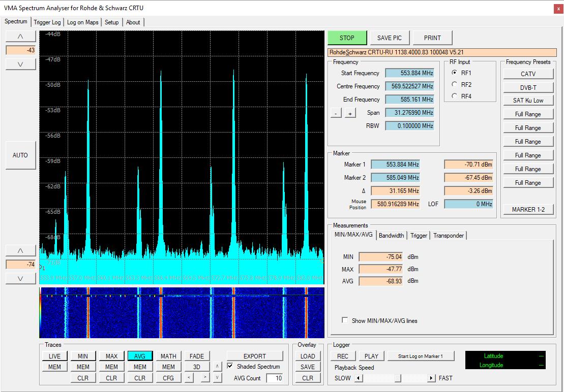 VMA's Satellite Blog: VMA Simple Spectrum Analyser for CRTU