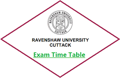 Ravenshaw University TDC Exam Schedule 2020