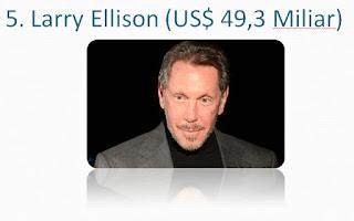 Larry-Ellison-pengusaha-miliarder-terkaya-dunia-2017