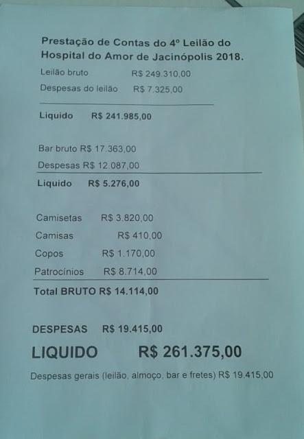 4º Leilão em prol do Hospital do Amor em Jacinópolis, RO
