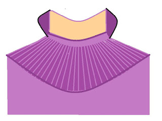 COLLARET COLLAR: - A Piece of pleated or gathered delicate fabric that adorns the neck of a dress
