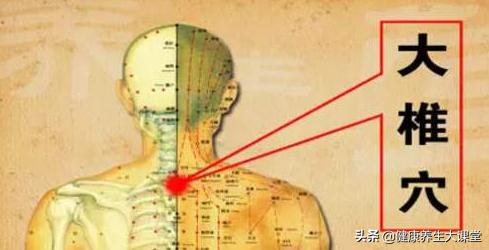 人體八大黃金穴位,常灸可以扶正氣,調根本(免疫力)