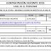XIV CONVOCATORIA DE LA I ETAPA - SIGUIENDO CUADRO DE MERITO DE LA UGEL 01 EL PORVENIR