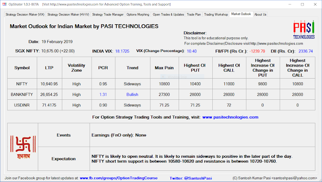 Indian Market Outlook: February 19, 2019
