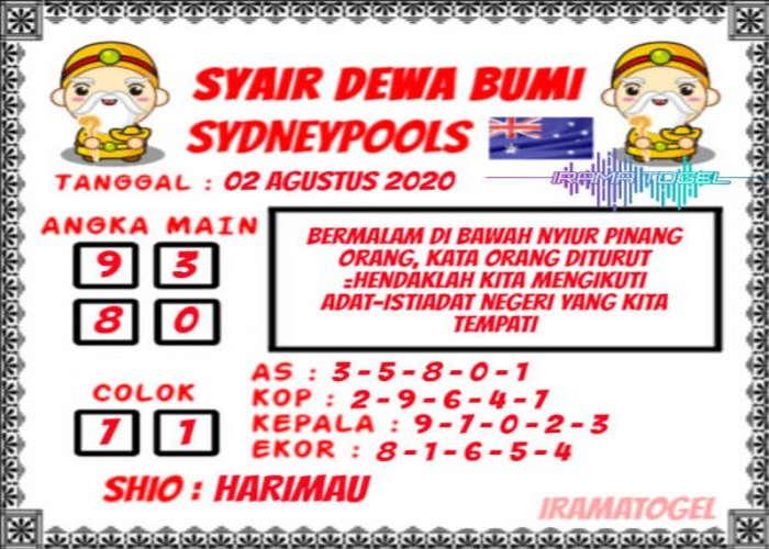 Kode syair Sydney Minggu 2 Agustus 2020 122
