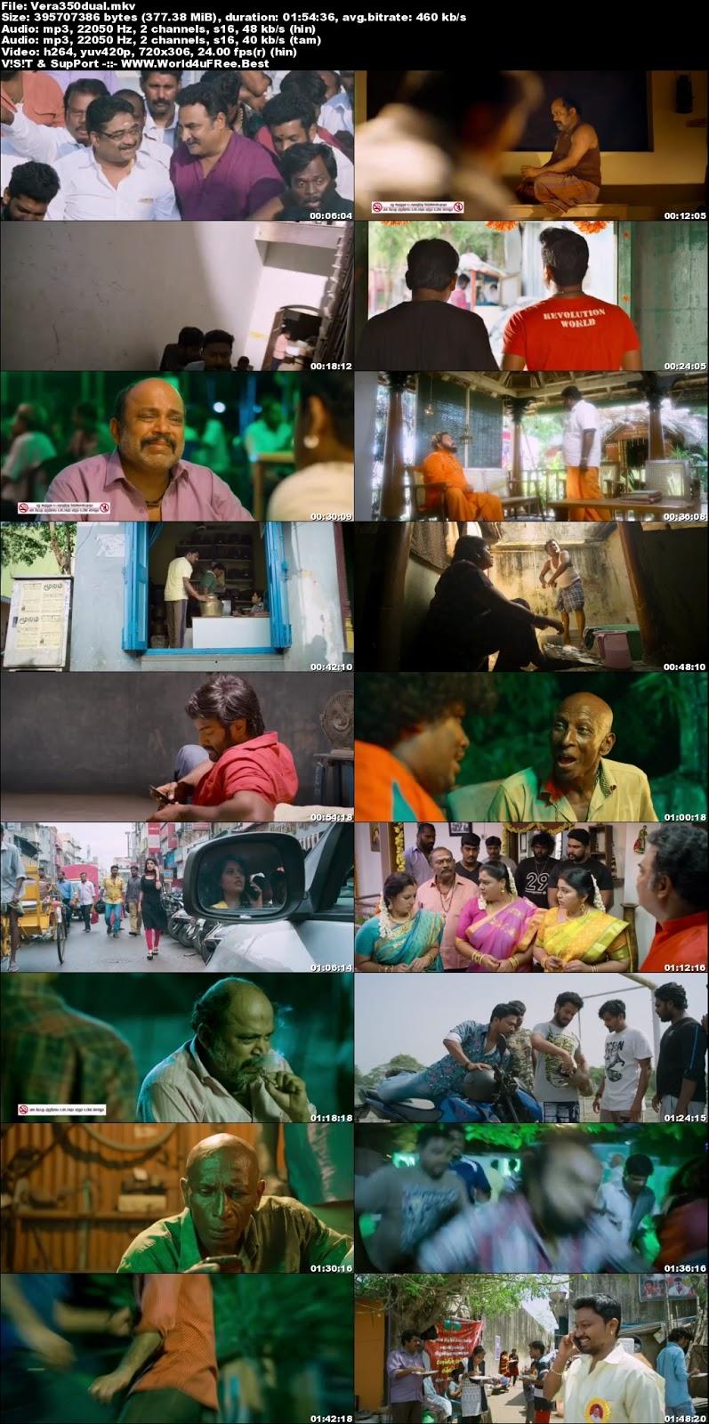 Hindi dubbed movies full movie | Veera 2018 dual audio