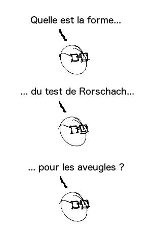 Quelle est la forme du test de Rorschach pour les aveugles ?