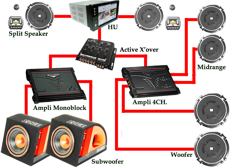 OTOMOTIPSNTRICKS: TIPS & TRIK OPTIMALISASI SOUND SYSTEM