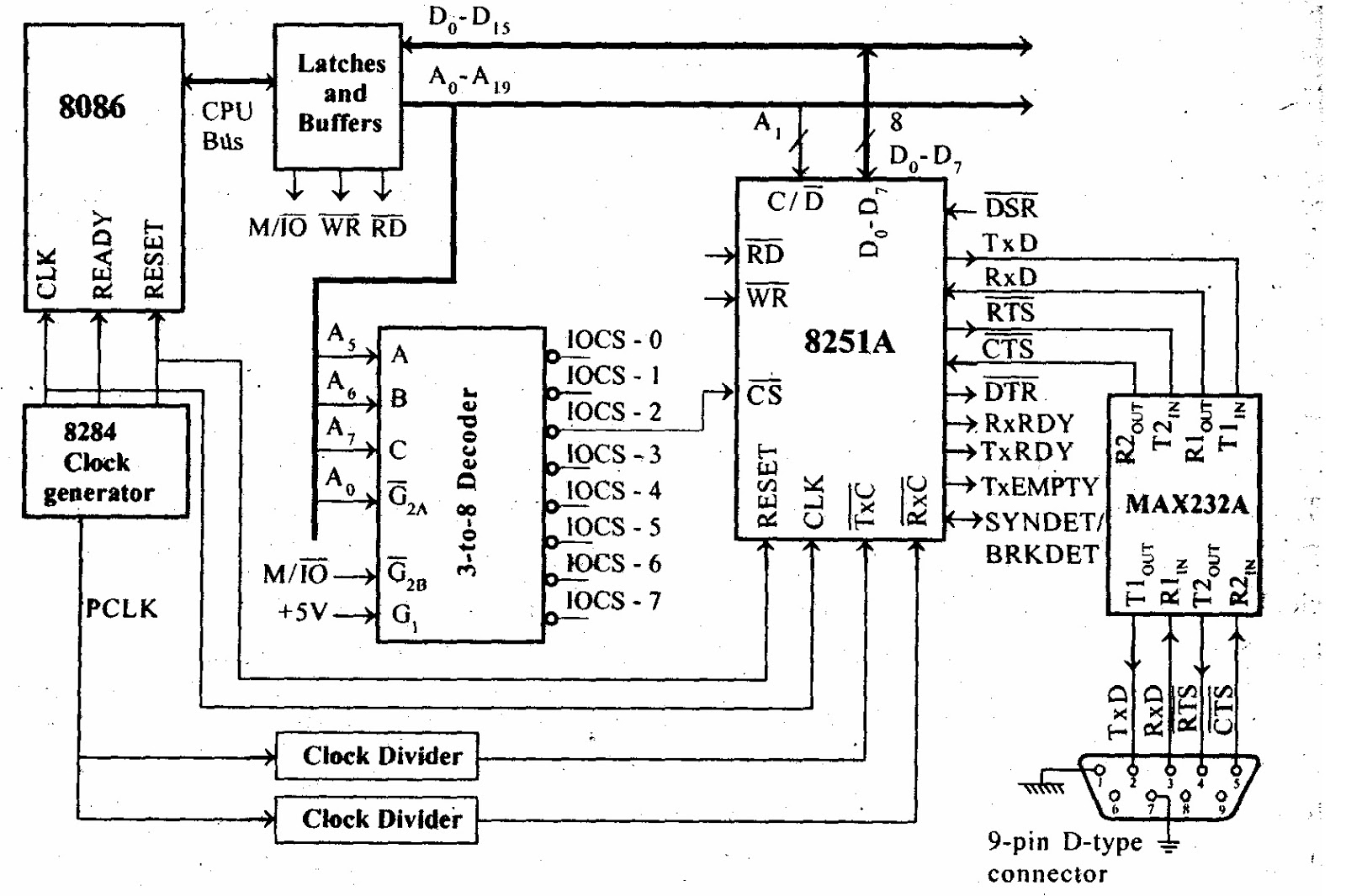 Logic Diagram Of 2 To 4 Decoder Auto Electrical Wiring 2x4 Related With