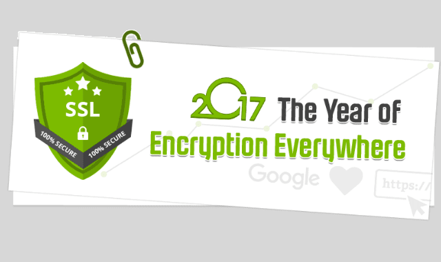 2017 The Year Of Encryption Everywhere