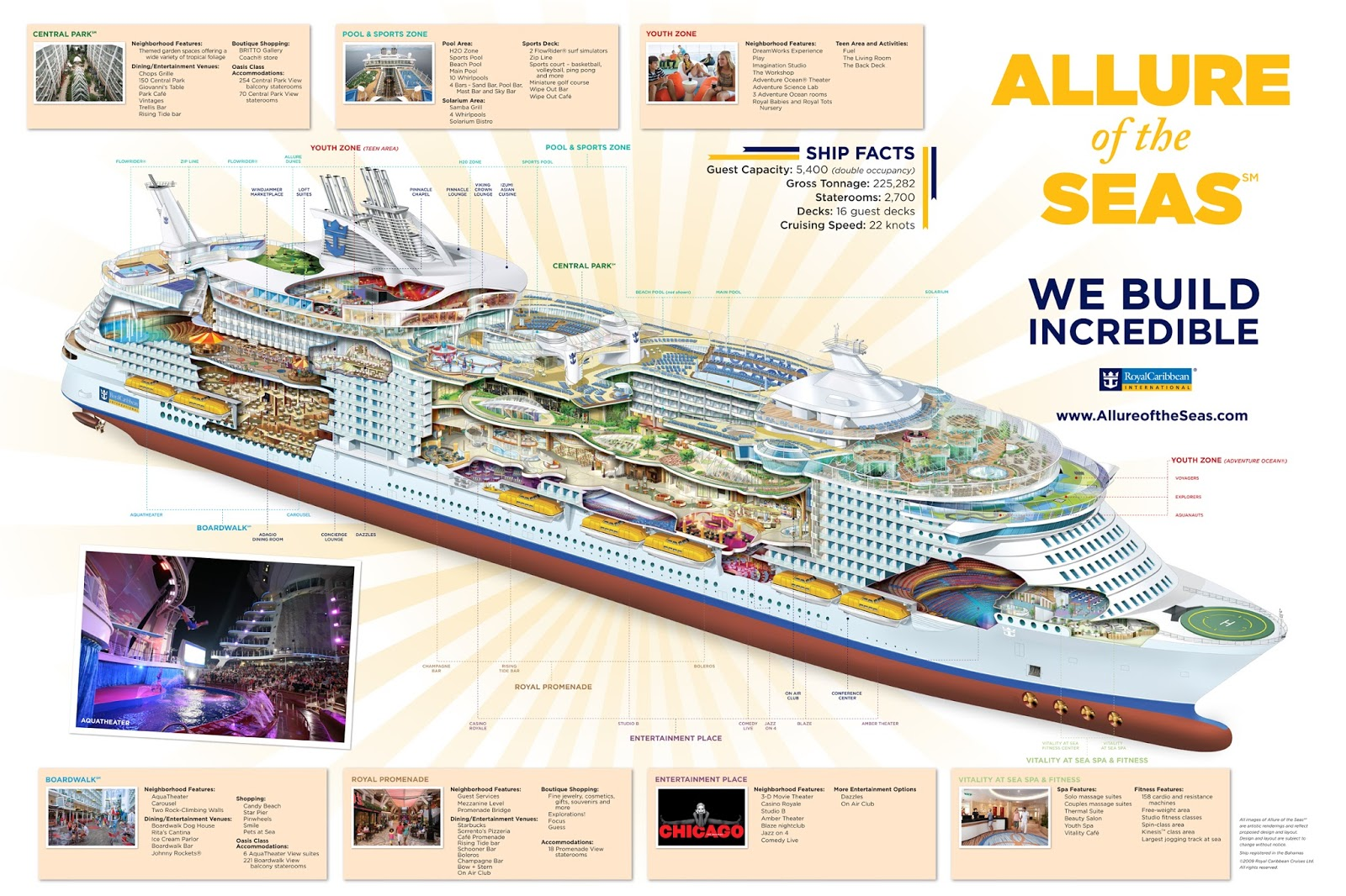 Map Of Allure Of The Seas Ship Cruises: ALLURE OF THE SEAS Current Position (   DUAL
