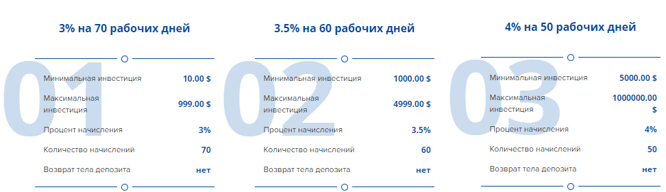 Инвестиционные планы Asia Pacific Gas Oil 2