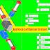 Exercice corrigé sur Grafcet à séquences simultanées - aiguillage en ET