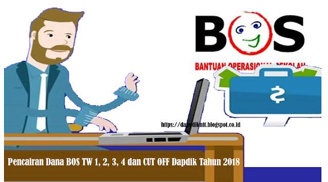 https://dapodikntt.blogspot.co.id/2018/03/pencairan-dana-bos-tw-1-2-3-4-dan-cut.html