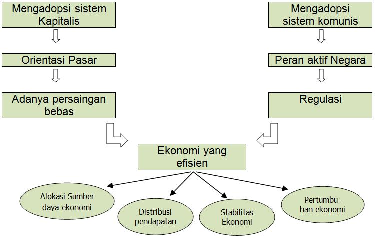 Perdagangan internasional zaman Jawa Kuno