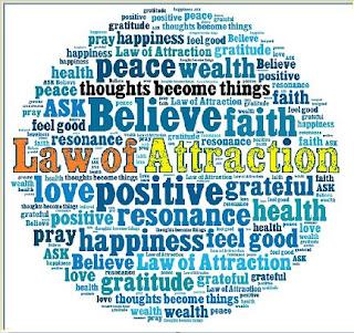 Law Of Attraction Ki Step By Step Jaankari Hindi Me