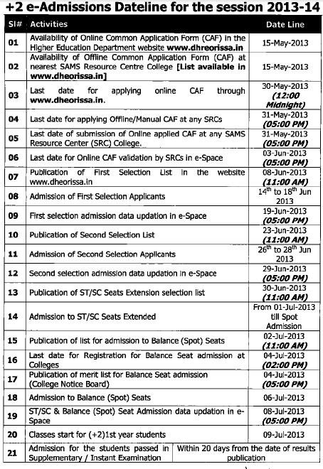 Odisha +2 admission process 2013 DATE LINE