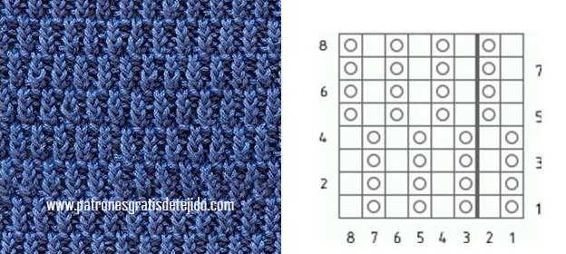 cincuenta-patrones-de-puntos-dos-agujas