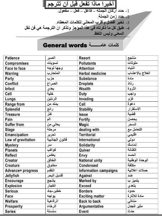 فن الترجمة - كيف تترجم ؟ هام جدا لكل طلاب ثانوى Final%2Btranslation_007