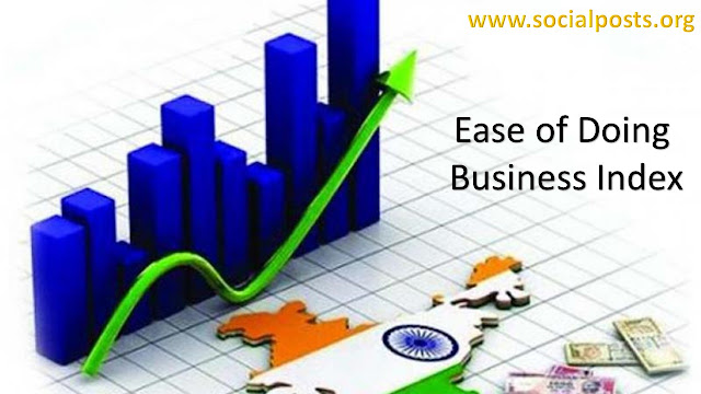 ease of doing business index 2019