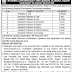 Teaching jobs in National Law University and Judicial Academy,Assam