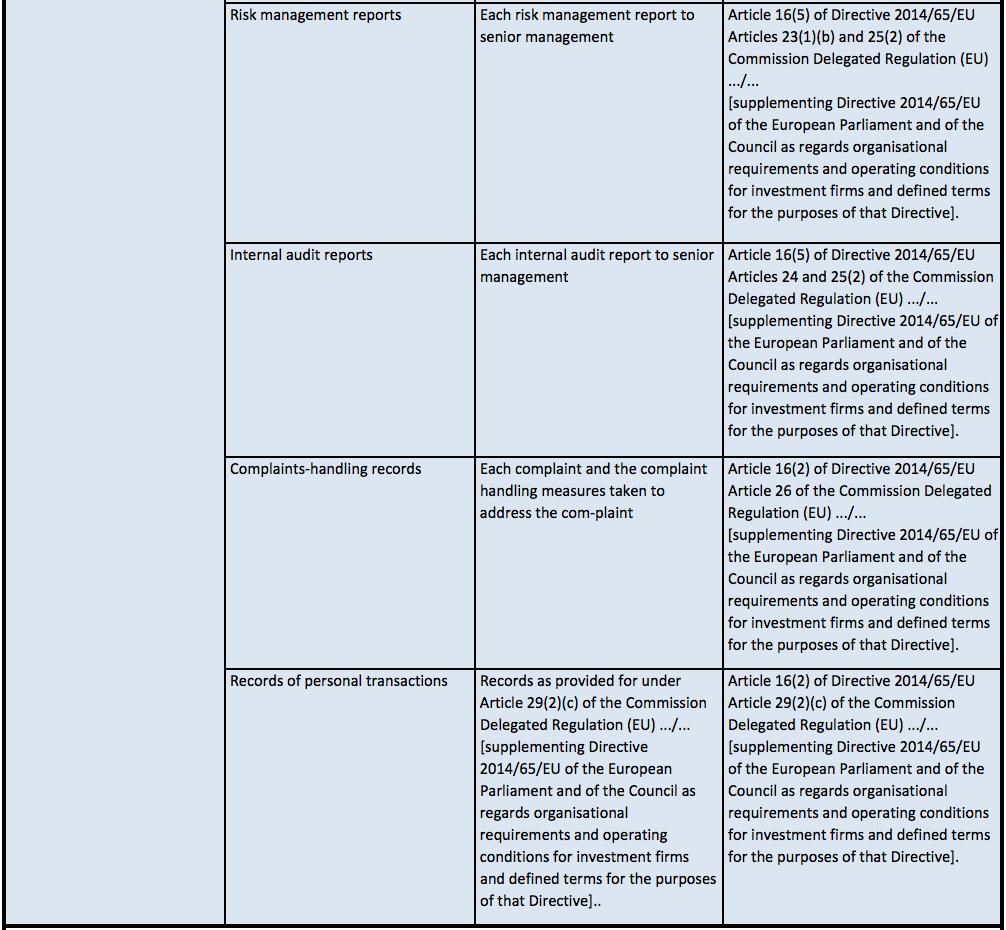 Management Consultant Toolkit: MIFID II
