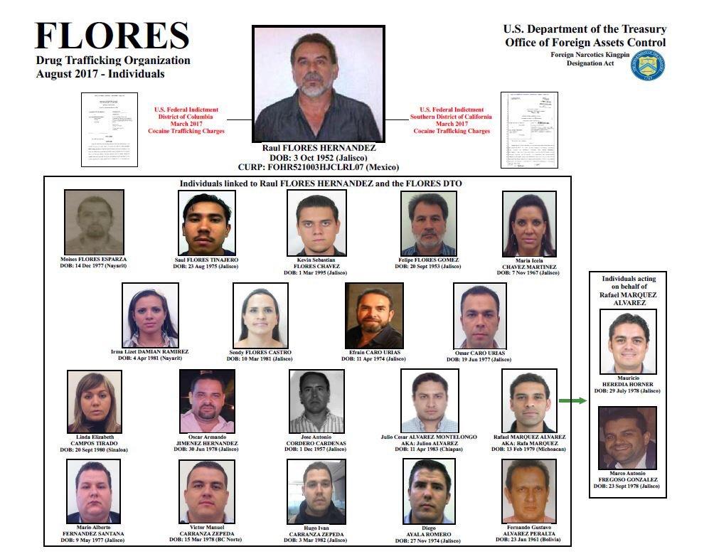 La presunta red criminal del Cártel de los Flores. FOTO: OFAC