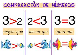 https://cplosangeles.educarex.es/web/edilim/curso_2/matematicas/numeros02/numeros02.html