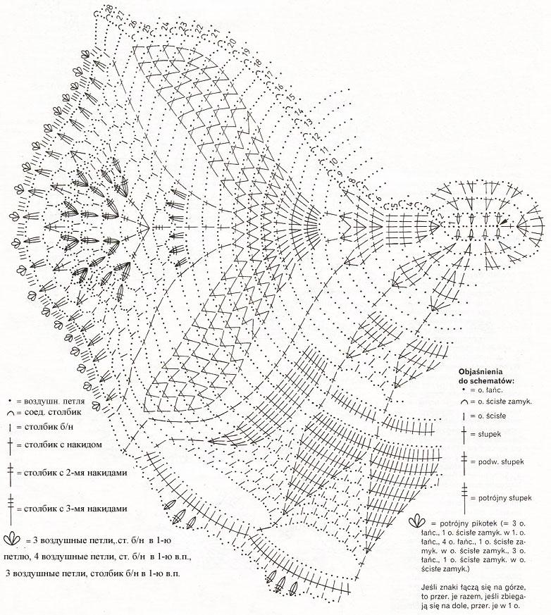 Вязание и мода описание схемы