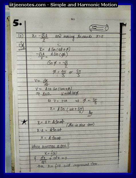 Simple Harmonic Motion5