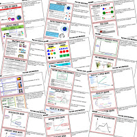 Forces and Motion Bellringers, Physical Science Warm-Ups, Science Warm-Ups, Science Inquiry Warm-Ups, Physical Science Bellwork, Science Bellwork, NGSS Bellwork, Science Bellringers