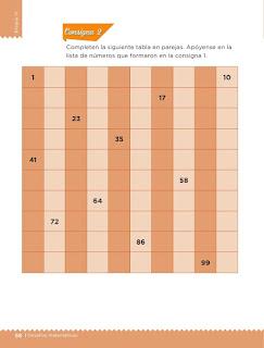 Apoyo Primaria Desafíos matemáticos 1er grado Bimestre 3 lección 30 Todos contamos y contamos todos