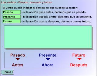 http://primerodecarlos.com/CUARTO_PRIMARIA/mayo/unidad11/actividades/lengua/pasado_presente_futuro.swf?format=go&jsonp=vglnk_14621781343589&key=fc09da8d2ec4b1af80281370066f19b1&libId=inpr2syj01012xfw000DAg92wxoe5emly&loc=http://tercerodecarlos.blogspot.com.es/2015/04/el-tiempo-verbal-pasado-presente-y.html&v=1&out=http://www.primerodecarlos.com/SEGUNDO_PRIMARIA/marzo/Unidad1_3/actividades/lengua_sant_ana/verbo_presente.swf&title=EL+BLOG+DE+TERCERO:+EL+TIEMPO+VERBAL:+PASADO,+PRESENTE+Y+FUTURO&txt=