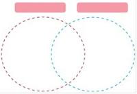 Mengerjakan diagram venn pada latihan kelas 6