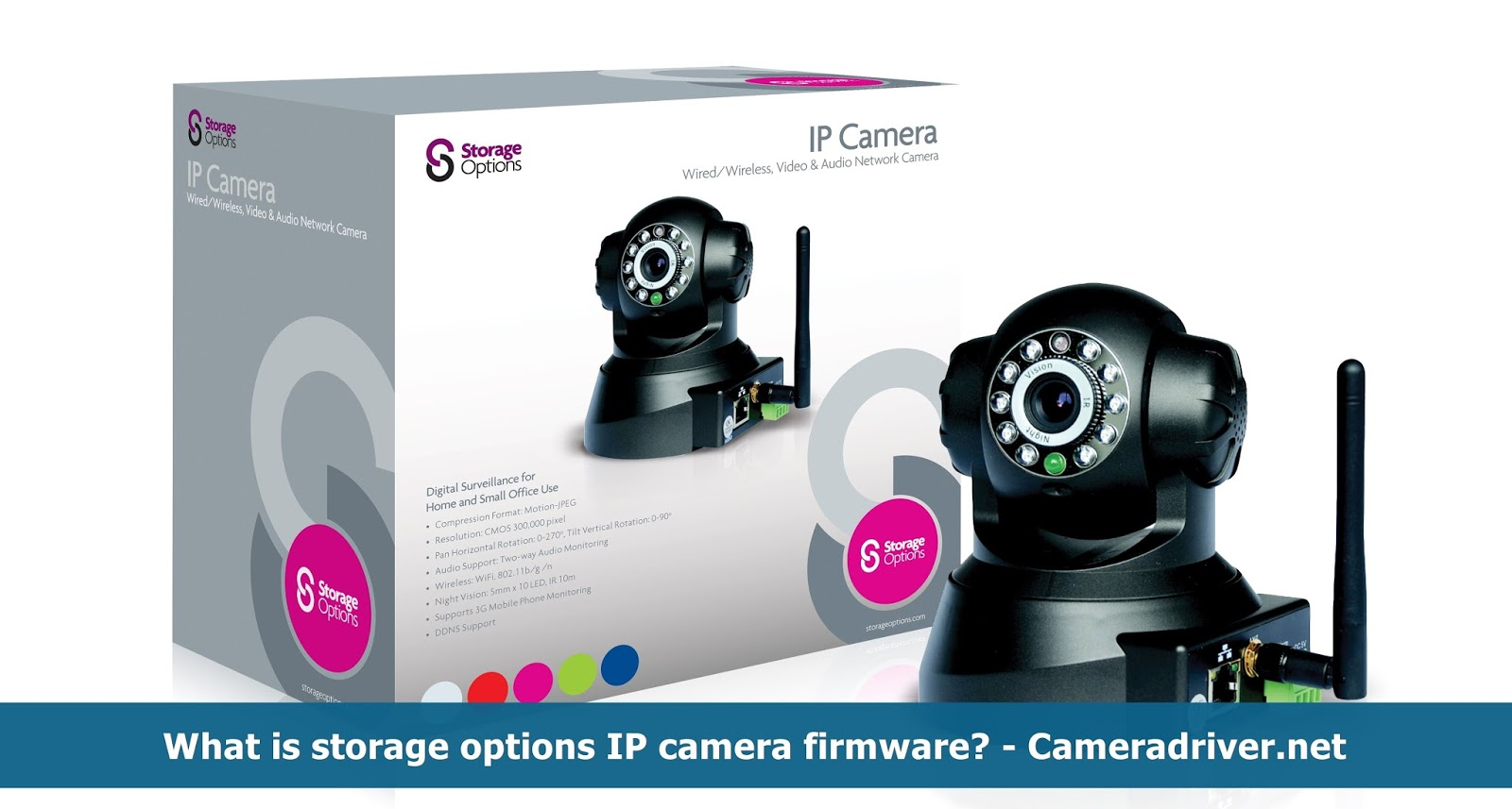 storage options IP camera firmware