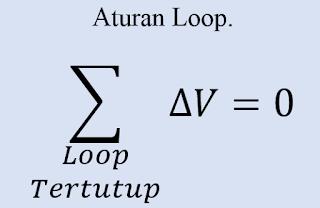 Aturan Kirchhoff - Aturan loop pada rangkaian tertutup