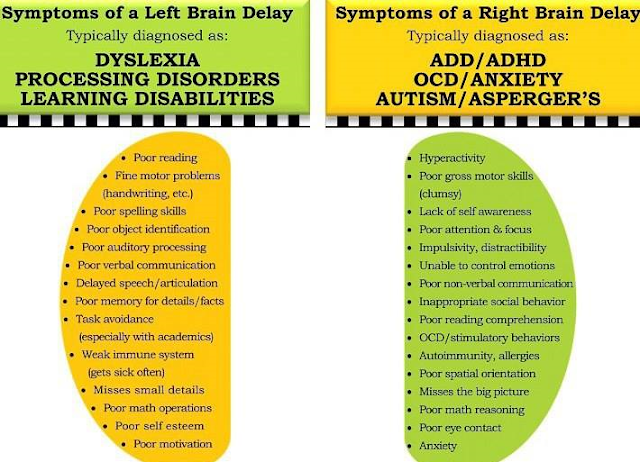 what is adhd dyslexia