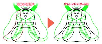 唐衣(からぎぬ)の描き方