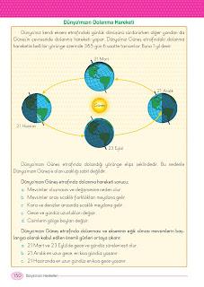 4. Sınıf Fen Bilimleri Ders Kitabı Cevapları Ata Yayınları Sayfa 150