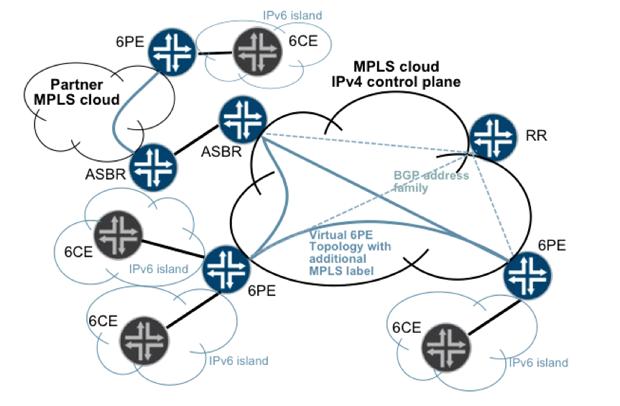 Xây Dựng Mạng Internet Bằng Giao Thức Mới IPv6 1