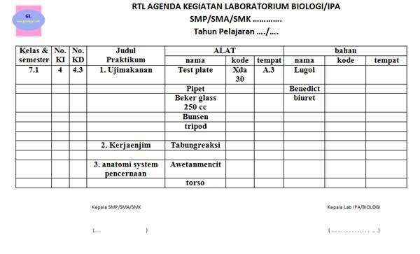 contoh format tabel rencana tindak lanjut agenda kegiatan lab ipa atau biologi (untuk smp/sma/smk)