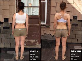 p90x2 results women - 768×576